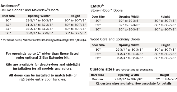anderson_and_emco_measurements.png