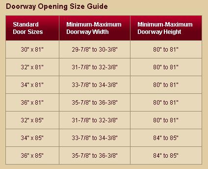 Larson Doorway Opening Size Guide.png