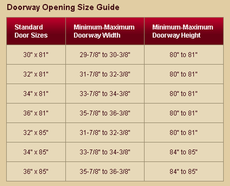 Storm Door Sizes.png