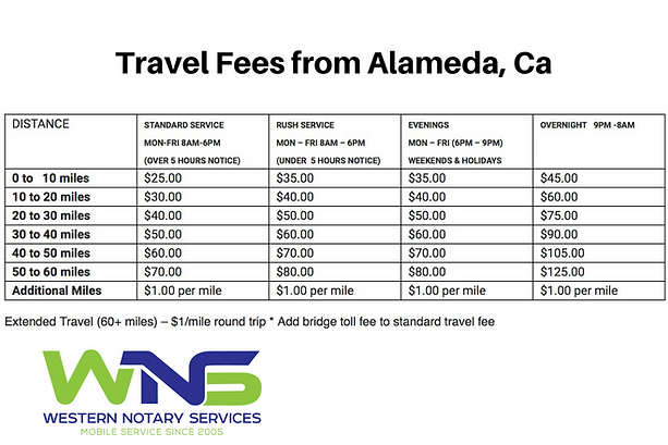 travel fees-2.png