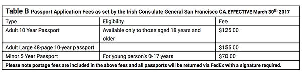 passport fees.jpeg