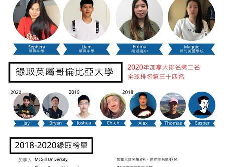 學生大學申請榜單