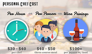 fash-personal-chef-cost-chart_edited.jpg