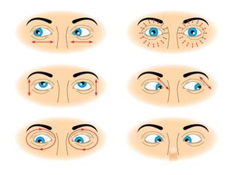 Упражнения для укрепления зрения