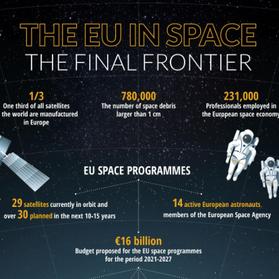 L'Unione europea e il nuovo programma spaziale