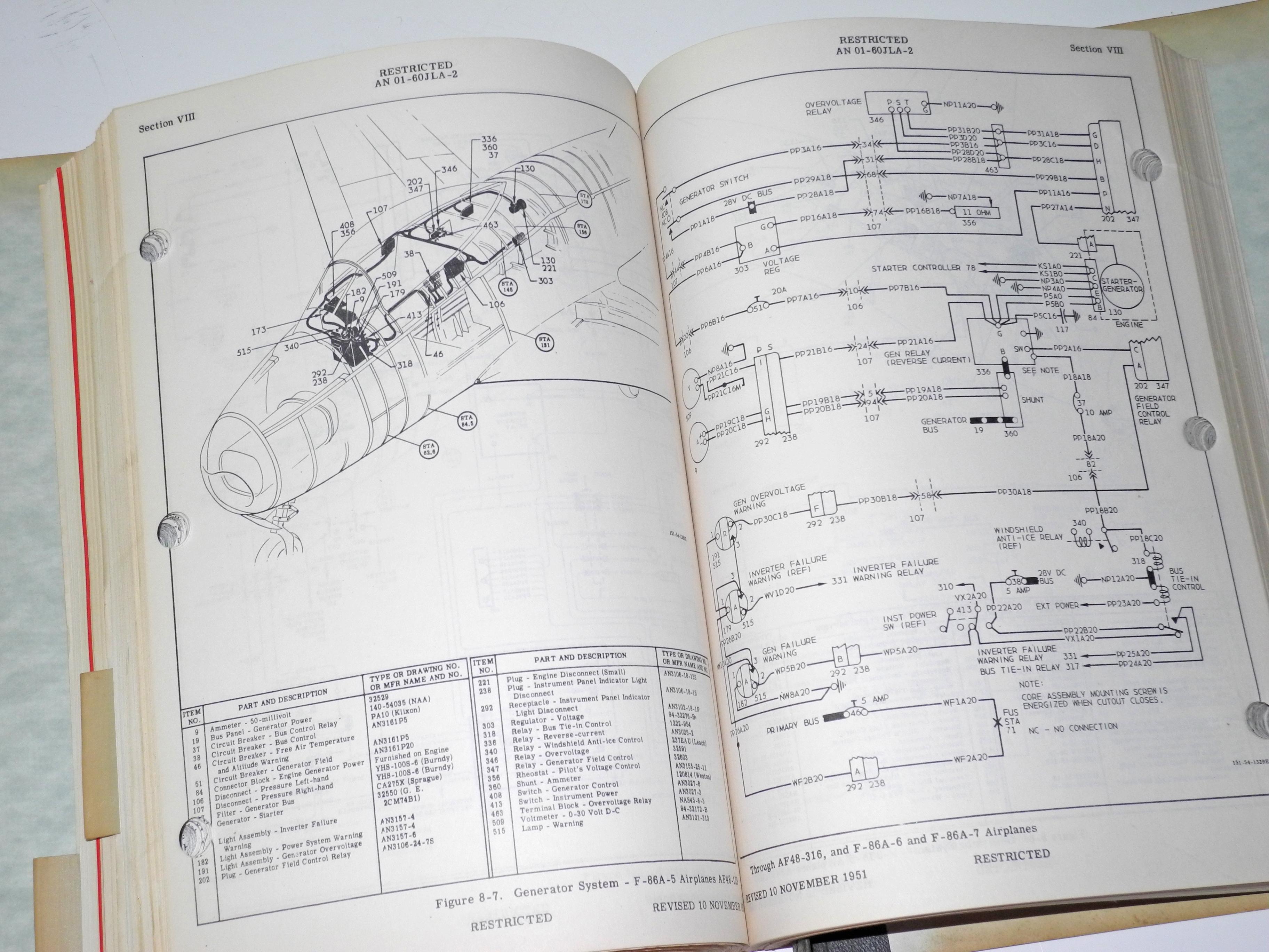 DSCN0992USAF F-86 handbook