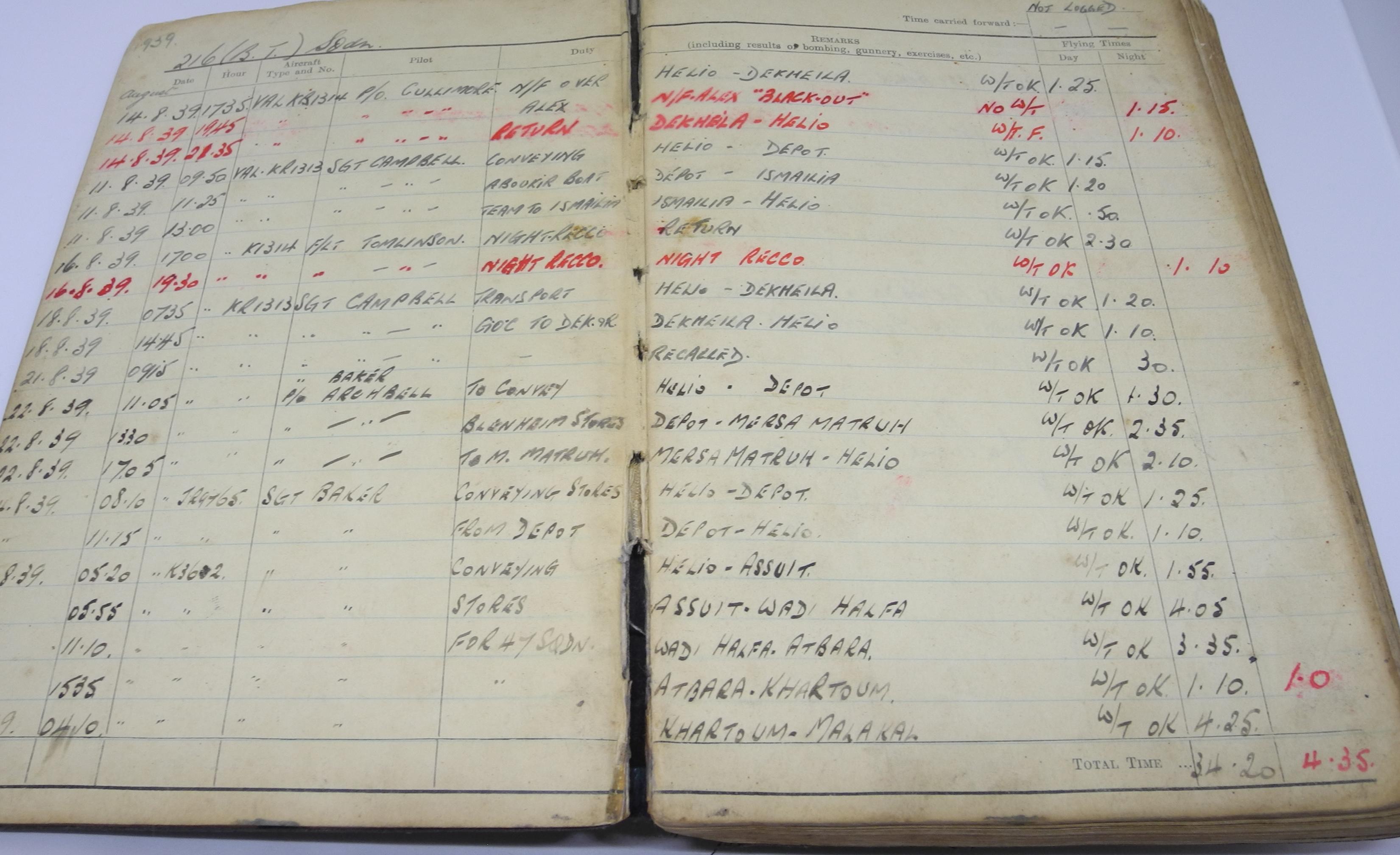 DSCN1407RAF log books and albums 7,
