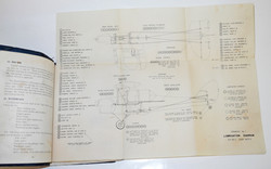 RAF Manual for Tiger Moth primary trainer