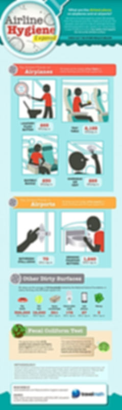 airline-hygiene-exposed-IG.jpg