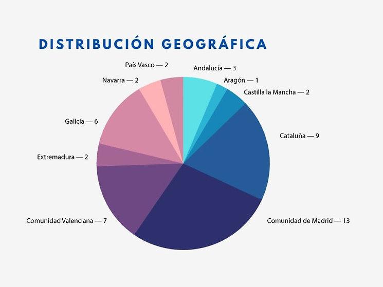 Distribución-geográfica.jpg
