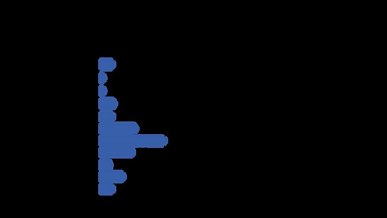 Distribución-geográfica-2021.png