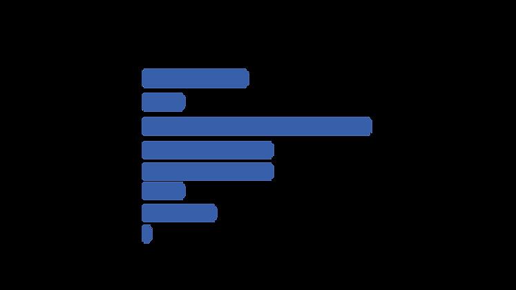 CdV-Empresas-asociaciones-empresariales.png