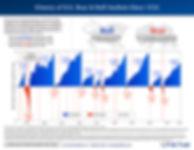 History of US Bear  Bull Markets.jpg