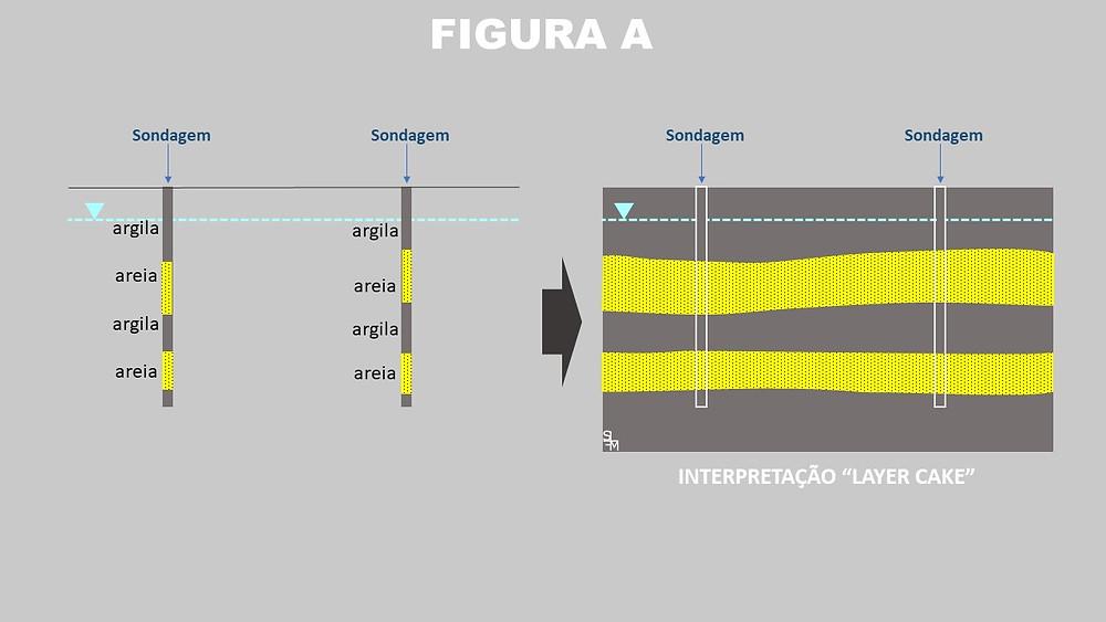 Sergio matos/PANGEO