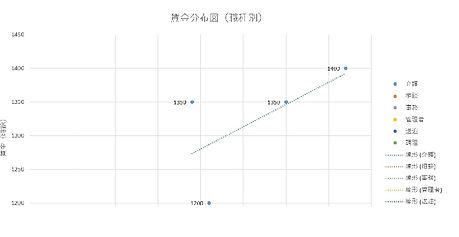 賃金分布図.jpg