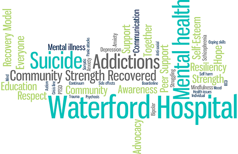 Community Coalition 4 Mental Health (CC4MH) word cloud, community, strength, recovered, support, education, awareness, outreach, advocacy, addictions, suicide, waterford hospital, help, crisis