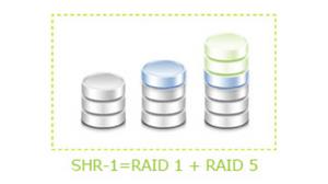 SHR-1 (Synology Hybrid RAID)