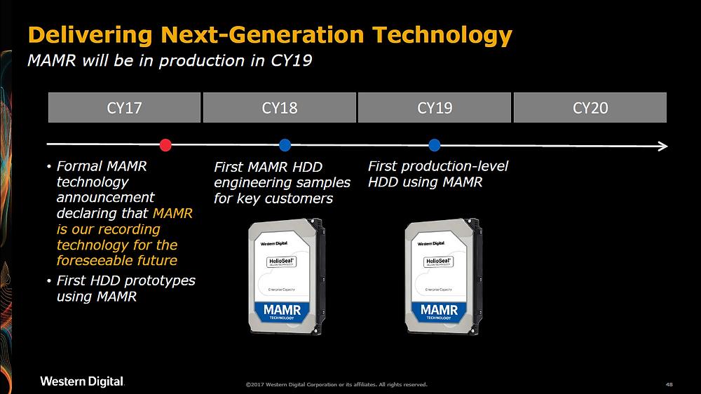 Cung cấp công nghệ thế hệ tiếp theo. Năm 2017, WD chính thức công bố công nghệ MAMR và lần đầu ra mắt nguyên mẫu ổ cứng sử dụng công nghệ này.