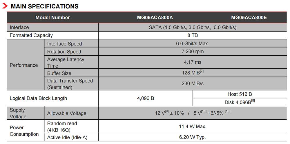 """Thông số kỹ thuật chính của HDD 3.5"""" SATA 6 Gb/s dòng MG05ACA800."""