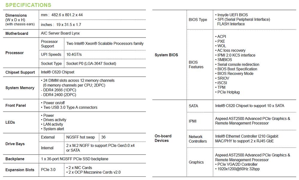 Thông số kỹ thuật máy chủ AIC OB127-LX.