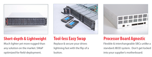 24EVO cũng hỗ trợ bo mạch bộ xử lý bất khả tri (agnostic). Bạn có thể cắm bất kỳ SBC (Single Board Computer - Máy tính Bo mạch Đơn) nào mà bạn muốn, tối đa hai SBC, vào cùng một máy chủ JBOD.