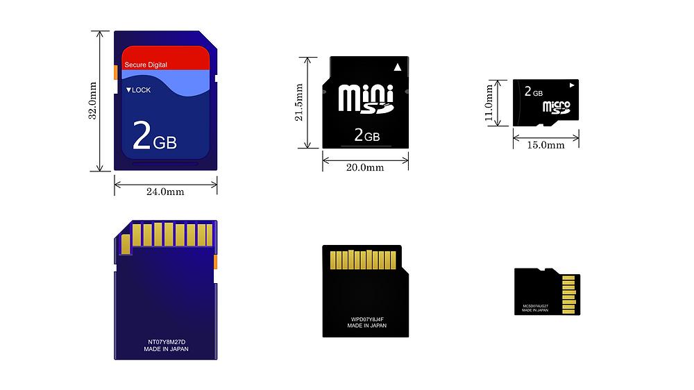 Tìm hiểu về các ký hiệu và cấp tốc độ của thẻ nhớ SD/SDHC/SDXC/SDUC.