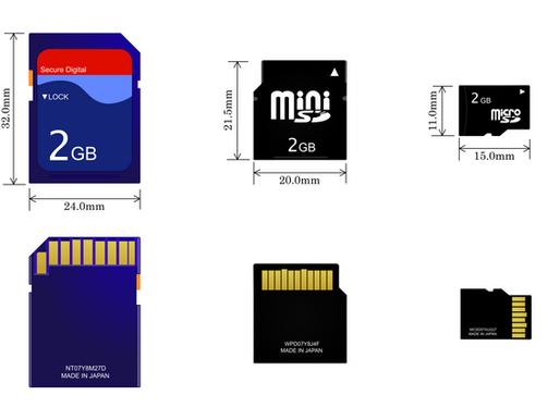 Tìm hiểu về các ký hiệu và cấp tốc độ của thẻ nhớ SD/SDHC/SDXC/SDUC
