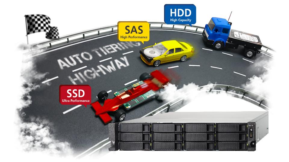 Với công nghệ tự động phân bậc Qtier, TS-x53BU giúp người dùng sử dụng tốt nhất các tài nguyên phần cứng và phân bổ bộ nhớ lưu trữ.