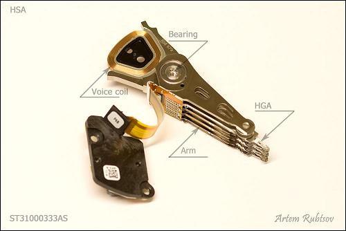 HSA có một ổ trục chính xác để đầu từ di chuyển tốt và mượt mà. Phần lớn nhất của HSA được làm bằng nhôm, có tên gọi là cánh tay đòn (arm).