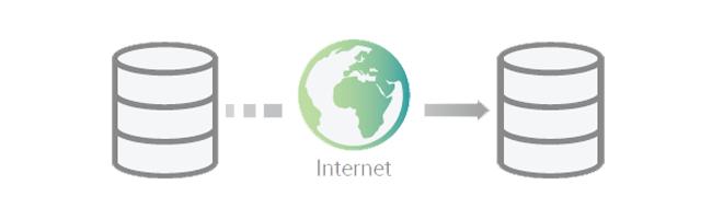 QReplica là cách hiệu quả và kinh tế nhất để thực hiện sao lưu dữ liệu từ xa.