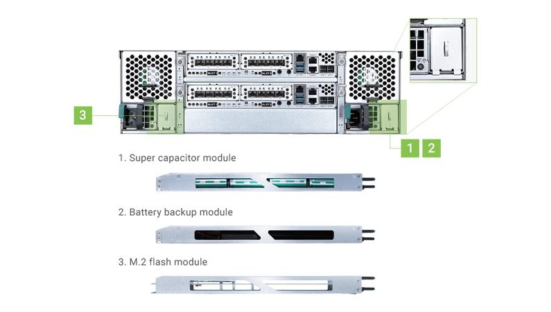 XS1200 cung cấp tùy chọn bảo vệ bộ nhớ cache-sang-flash nhằm tránh mất dữ liệu trong trường hợp sự cố nguồn điện.