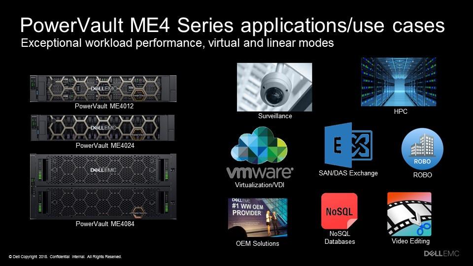 PowerVault ME4 lý tưởng cho nhiều ứng dụng lưu trữ theo khối như hệ thống camera giám sát, tính toán hiệu năng cao (HPC), ảo hóa hạ tầng máy tính (VDI), SAN entry-level, hợp nhất máy chủ...