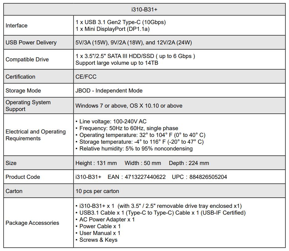 Thông số kỹ thuật của Stardom i310-B31+.