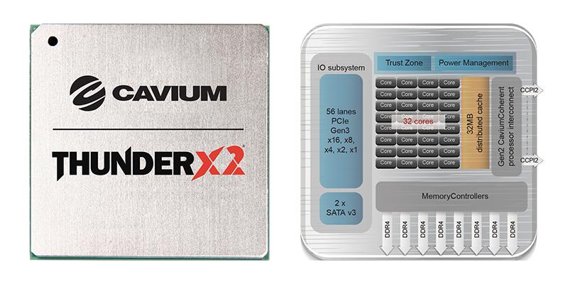 Cả hai hệ thống máy chủ có socket BGA kép với CPU ThunderX2 CN9975-2000 28 lõi, tốc độ xung nhịp 2.0 GHz và bộ nhớ RAM khủng với 24 khe DIMM, tổng dung lượng lên đến 3.072TB.