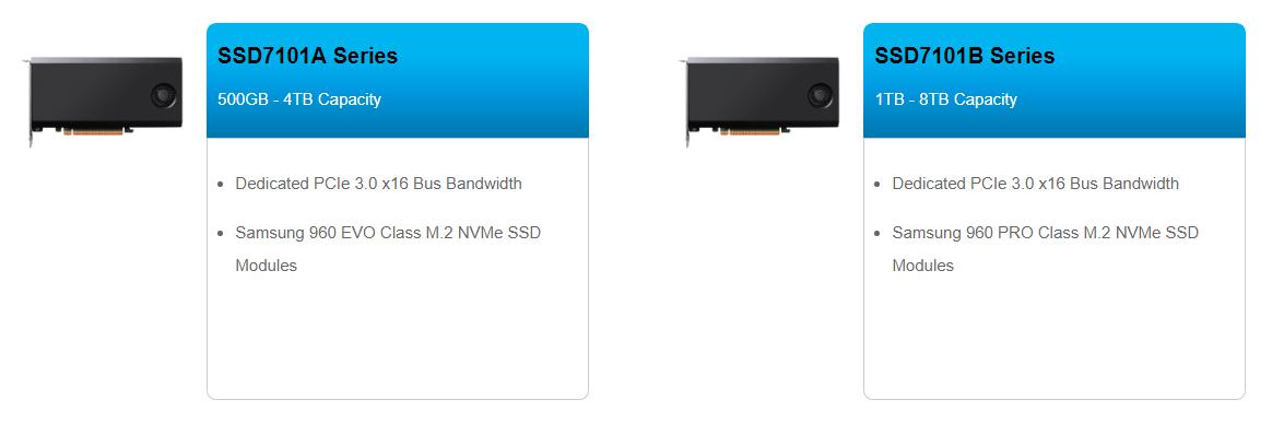Thử nghiệm ổ đĩa tăng tốc HighPoint SSD7101B: 4TB SSD ở chế