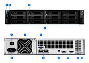 Mặt trước và mặt sau của máy chủ NAS Synology RackStation RS3618xs.