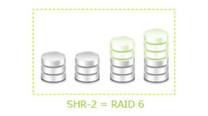 SHR-2 (Synology Hybrid RAID)