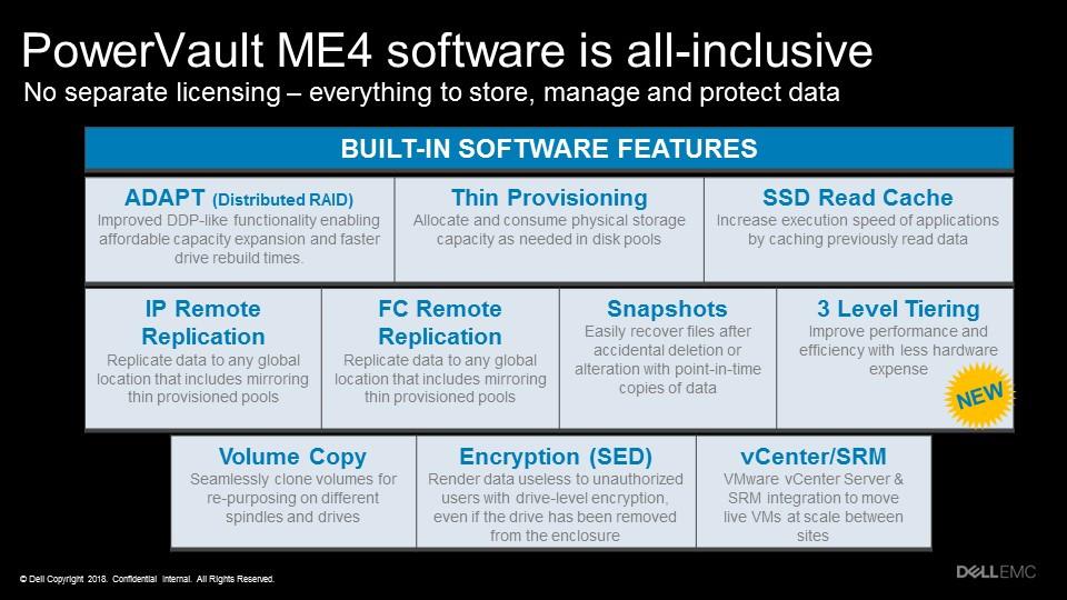 Phần mềm trọn gói: Tích hợp sẵn chức năng bảo vệ dữ liệu, nén dung lượng máy ảo, sao chép từ xa, snapshot, chuẩn Tier 3, nhân bản ổ đĩa, VMware vCenter Server & SRM...