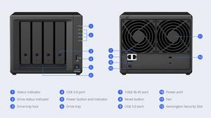 Mặt trước và mặt sau của máy chủ NAS Synology DiskStation DS418play.