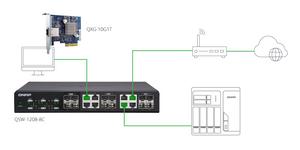 Cổng 10GBASE-T/NBASE-T và 4 khay 2.5 inch dành cho SSD có thể cải thiện đáng kể hiệu năng.