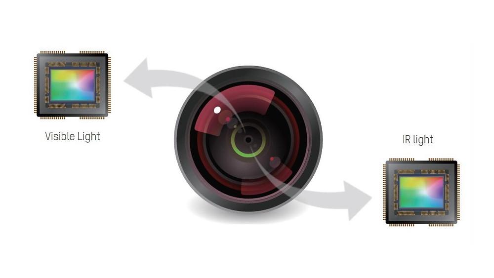 Công nghệ DarkFighter của Hikvision sử dụng một cảm biến để thu màu sắc (visible light sensor) và một cảm biến khác để thu ánh sáng (IR light sensor) của vật thể. Sau đó camera kết hợp hai phổ sáng lại với nhau, tạo ra một hình ảnh có cả màu sắc và độ rõ nét.