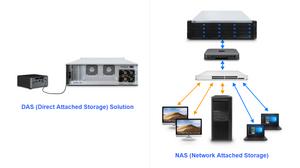 Hệ thống lưu trữ RAID dạng rack 16-khay Thunderbolt 3 RocketStor 6674T của HighPoint được thiết kế cho các ứng dụng máy chủ và lưu trữ trực tiếp.