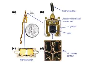 Khớp gimbal là loại khớp đặc biệt giúp kết nối con trượt với HGA. Khớp gimbal được làm từ hai miếng hợp kim khác nhau, với độ giãn nở nhiệt khác nhau.