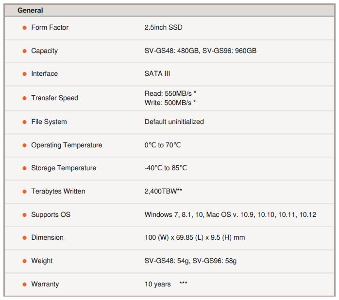 """Thông số kỹ thuật của SSD Professional 2.5"""" dòng G 480GB và 960GB."""