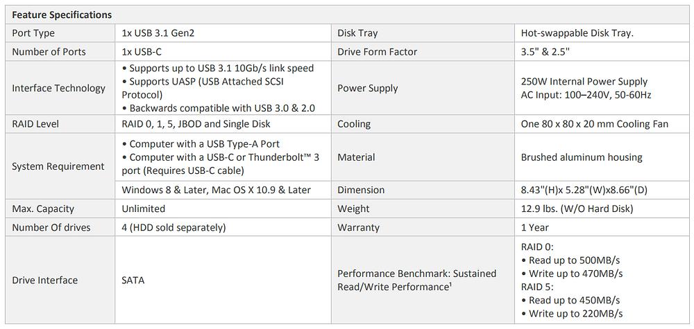 Thông số kỹ thuật của thiết bị lưu trữ RAID 5 USB 3.1 4 khay đĩa RocketStor 6114V.