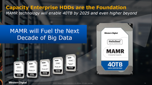 MAMR: Công nghệ mới của WD cho phép sản xuất ổ cứng 40TB vào năm 2025.