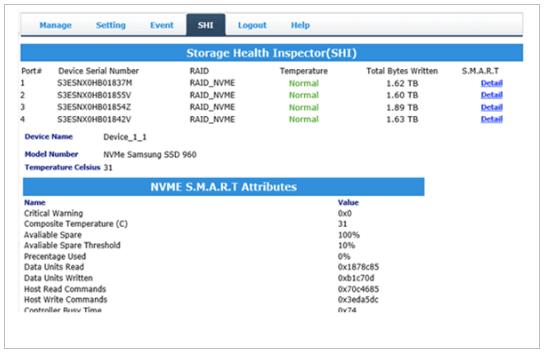 Giám sát SMART cho phép bạn kiểm tra nhiều thuộc tính vật lý của mỗi SSD.