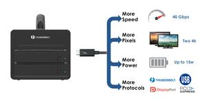 """Bộ lưu trữ RAID cứng DR2-TB3 hỗ trợ hai HDD/SSD 2.5""""/3.5"""" và hai giao tiếp Thunderbolt 3 (loại C), tốc độ truyền dữ liệu nhanh hơn gấp 4 lần so với USB 3.1 thế hệ 2."""