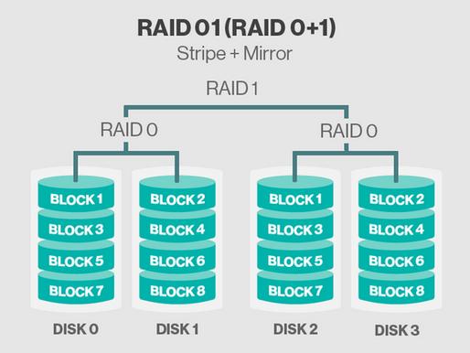 Giải thích các cấp độ RAID (phần 2)