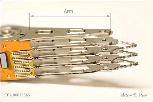 Đây là cách xác định cánh tay đòn trước đây. Đôi khi người ta coi cánh tay đòn bao gồm toàn bộ phần kim loại của HSA.